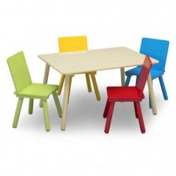 DELTA KIDS Table enfant rectancgulaire beige + 4 chaises bois